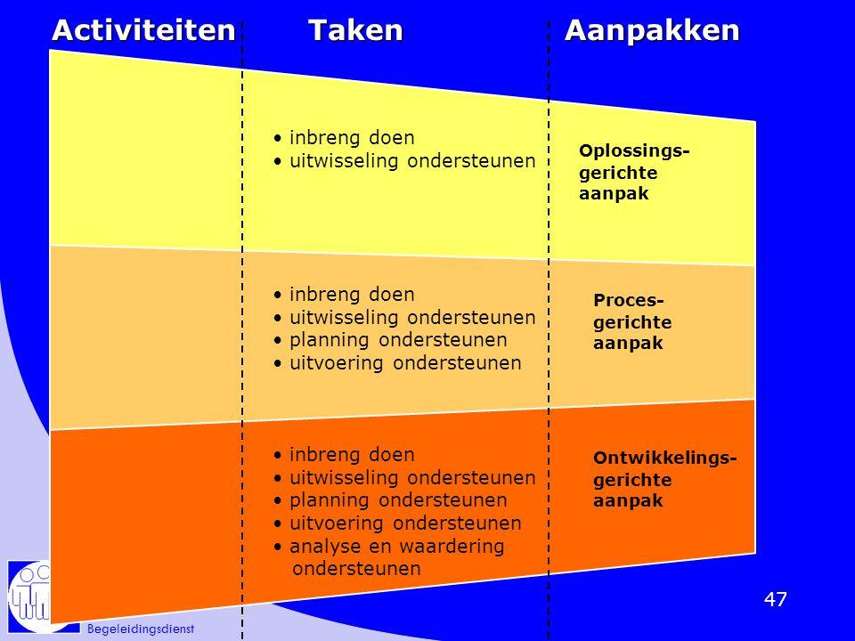 Algemene Pedagogische Begeleidingsdienst 47 ActiviteitenTakenAanpakken inbreng doen uitwisseling ondersteunen inbreng doen uitwisseling ondersteunen p
