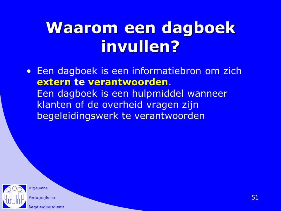 Algemene Pedagogische Begeleidingsdienst 51 Waarom een dagboek invullen? externverantwoordenEen dagboek is een informatiebron om zich extern te verant