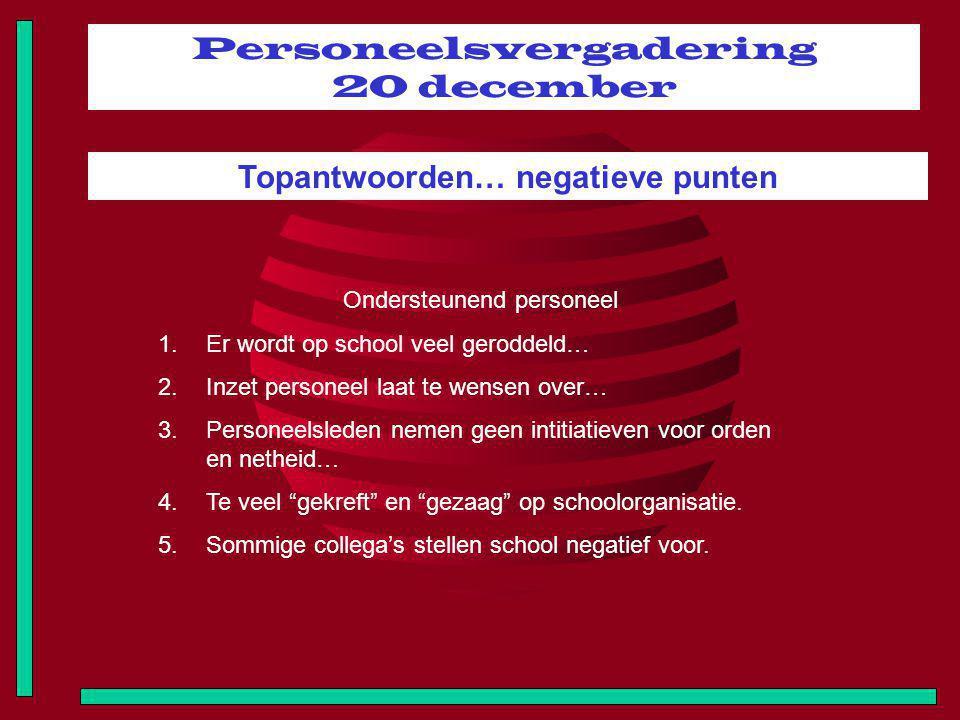 Personeelsvergadering 20 december Topantwoorden… negatieve punten Ondersteunend personeel 1.Er wordt op school veel geroddeld… 2.Inzet personeel laat
