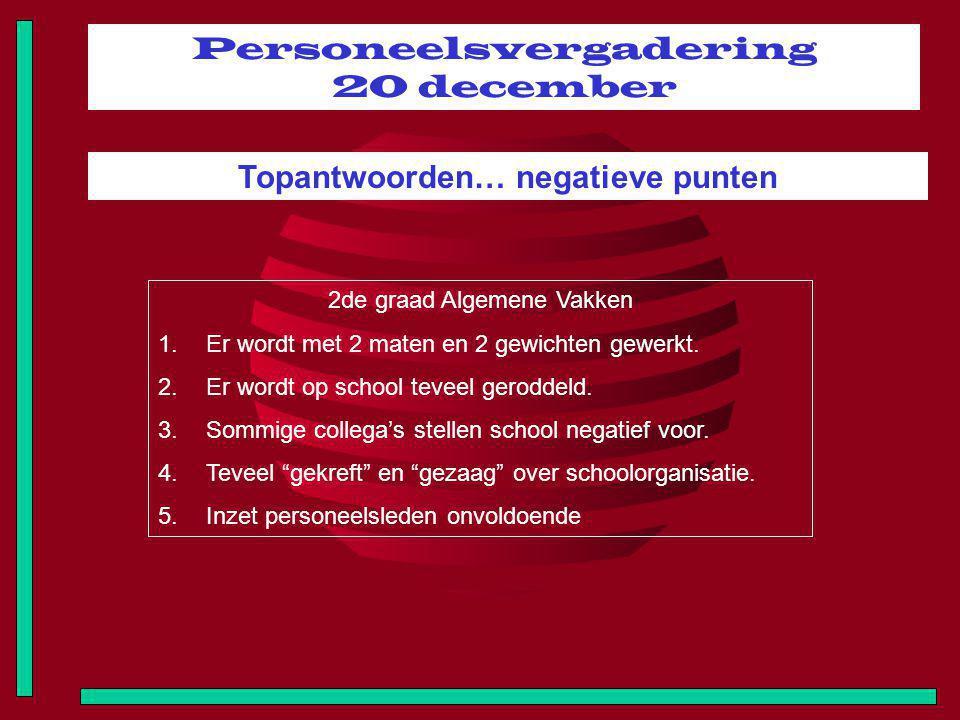 Personeelsvergadering 20 december Topantwoorden… negatieve punten 2de graad Algemene Vakken 1.Er wordt met 2 maten en 2 gewichten gewerkt. 2.Er wordt