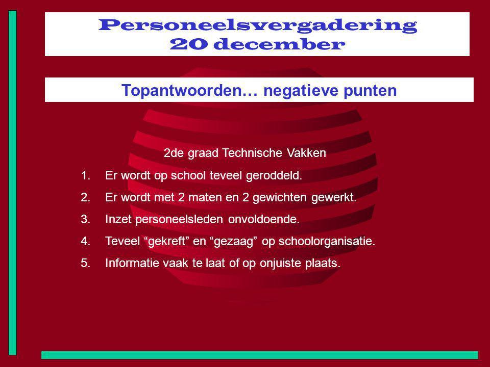 Personeelsvergadering 20 december Topantwoorden… negatieve punten 2de graad Technische Vakken 1.Er wordt op school teveel geroddeld.