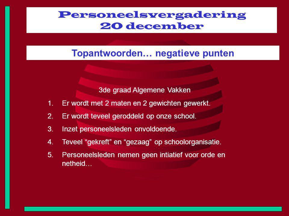 Personeelsvergadering 20 december Topantwoorden… negatieve punten 3de graad Algemene Vakken 1.Er wordt met 2 maten en 2 gewichten gewerkt. 2.Er wordt
