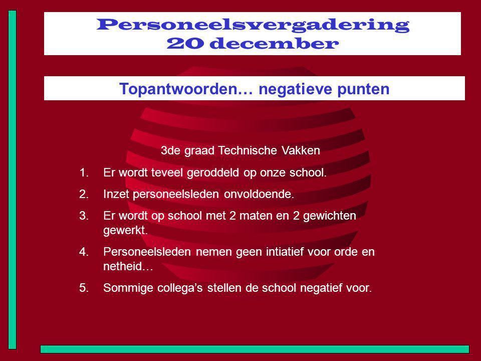 Personeelsvergadering 20 december Topantwoorden… negatieve punten 3de graad Technische Vakken 1.Er wordt teveel geroddeld op onze school.