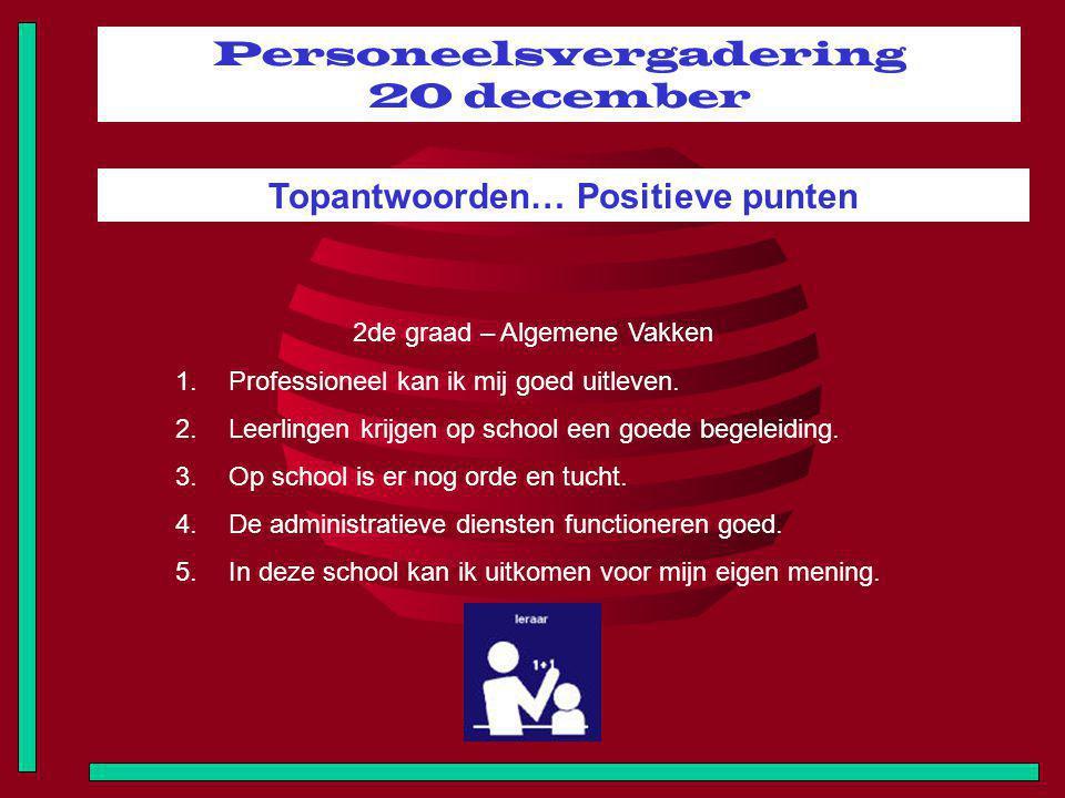 Personeelsvergadering 20 december Topantwoorden… Positieve punten 2de graad – Algemene Vakken 1.Professioneel kan ik mij goed uitleven.