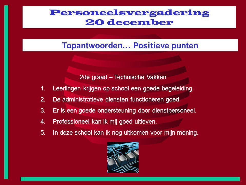 Personeelsvergadering 20 december Topantwoorden… Positieve punten 2de graad – Technische Vakken 1.Leerlingen krijgen op school een goede begeleiding.