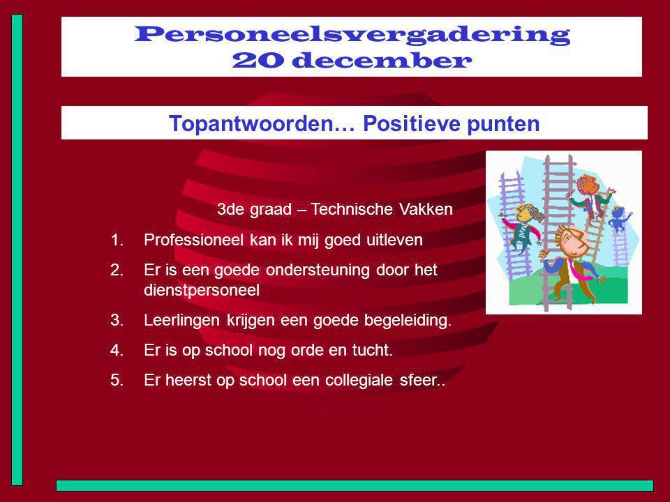 Personeelsvergadering 20 december Topantwoorden… Positieve punten 3de graad – Technische Vakken 1.Professioneel kan ik mij goed uitleven 2.Er is een goede ondersteuning door het dienstpersoneel 3.Leerlingen krijgen een goede begeleiding.