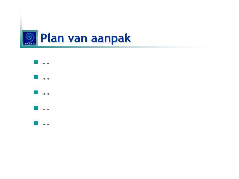 Plan van aanpak..