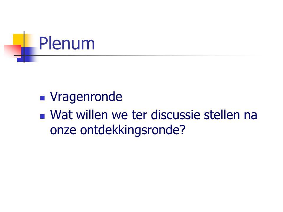 Plenum Vragenronde Wat willen we ter discussie stellen na onze ontdekkingsronde?