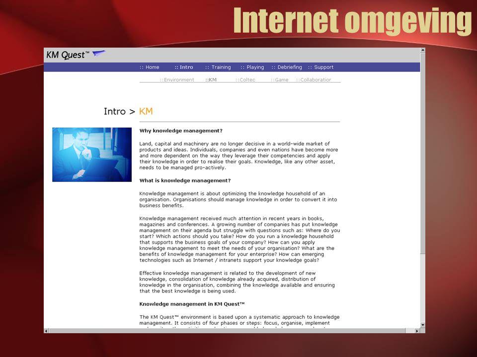 Internet omgeving