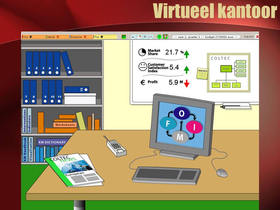 Virtueel kantoor