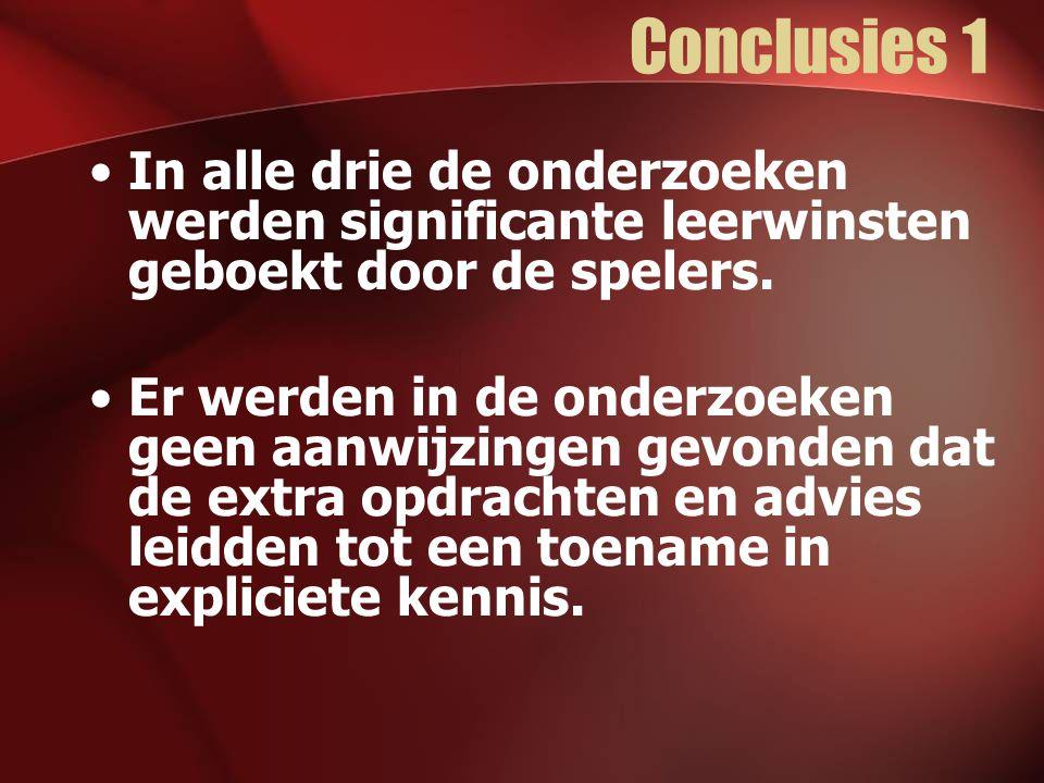 Conclusies 1 In alle drie de onderzoeken werden significante leerwinsten geboekt door de spelers.
