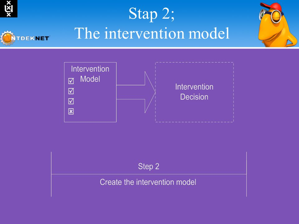 Stap 2; The intervention model