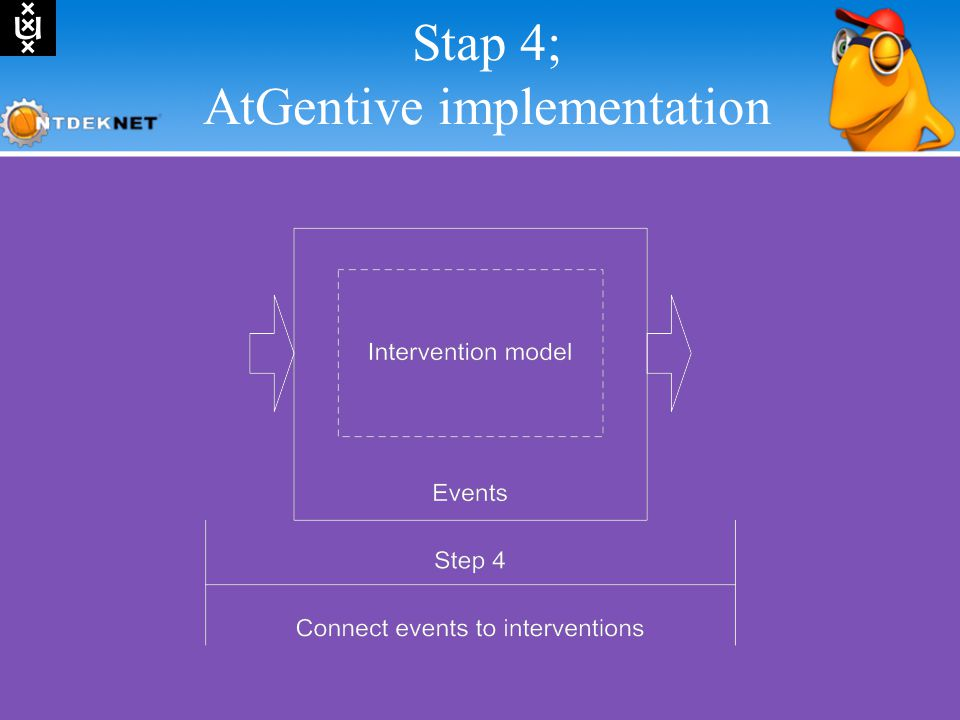 Stap 4; AtGentive implementation