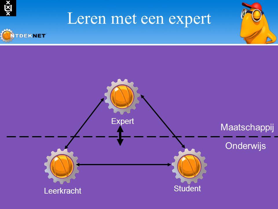 Leren met een expert Leerkracht Student Expert Onderwijs Maatschappij