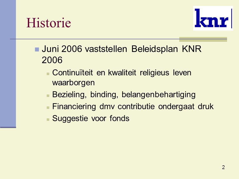 2 Historie Juni 2006 vaststellen Beleidsplan KNR 2006 Continuïteit en kwaliteit religieus leven waarborgen Bezieling, binding, belangenbehartiging Financiering dmv contributie ondergaat druk Suggestie voor fonds
