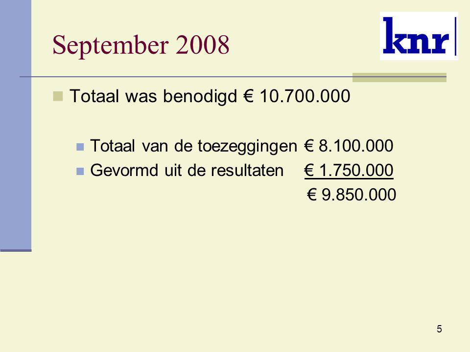 5 September 2008 Totaal was benodigd € 10.700.000 Totaal van de toezeggingen € 8.100.000 Gevormd uit de resultaten € 1.750.000 € 9.850.000