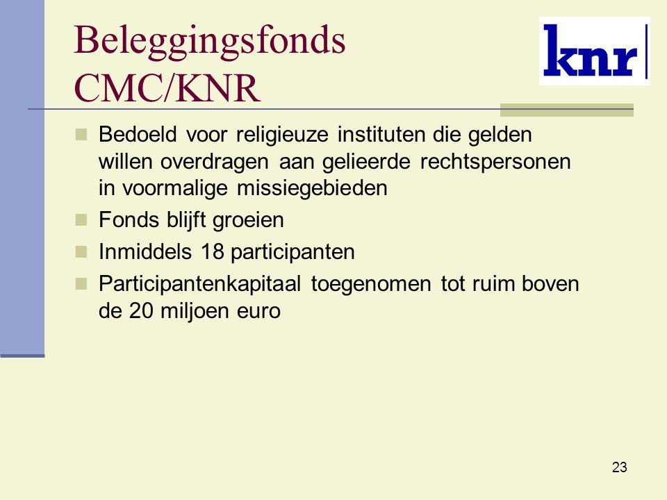 23 Beleggingsfonds CMC/KNR Bedoeld voor religieuze instituten die gelden willen overdragen aan gelieerde rechtspersonen in voormalige missiegebieden F
