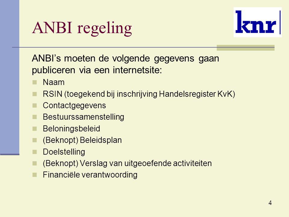 4 ANBI regeling ANBI's moeten de volgende gegevens gaan publiceren via een internetsite: Naam RSIN (toegekend bij inschrijving Handelsregister KvK) Co