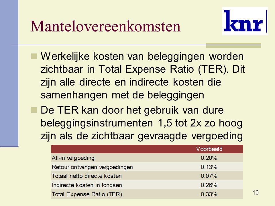 Mantelovereenkomsten Werkelijke kosten van beleggingen worden zichtbaar in Total Expense Ratio (TER).