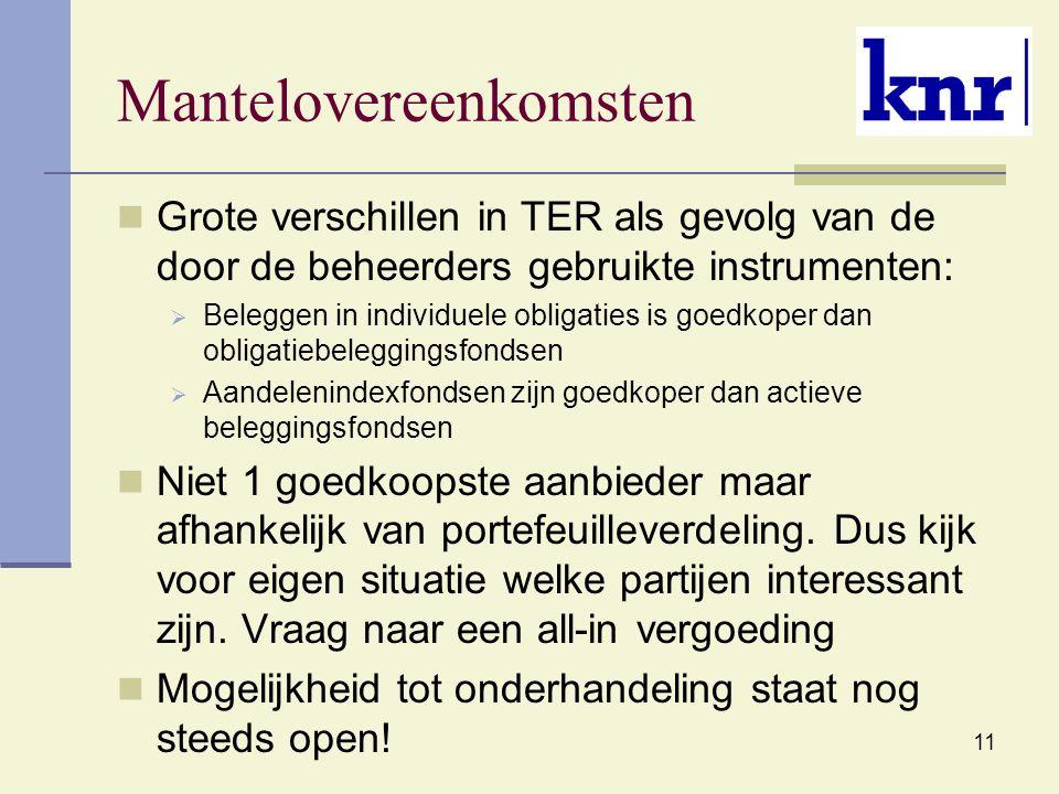 11 Mantelovereenkomsten Grote verschillen in TER als gevolg van de door de beheerders gebruikte instrumenten:  Beleggen in individuele obligaties is