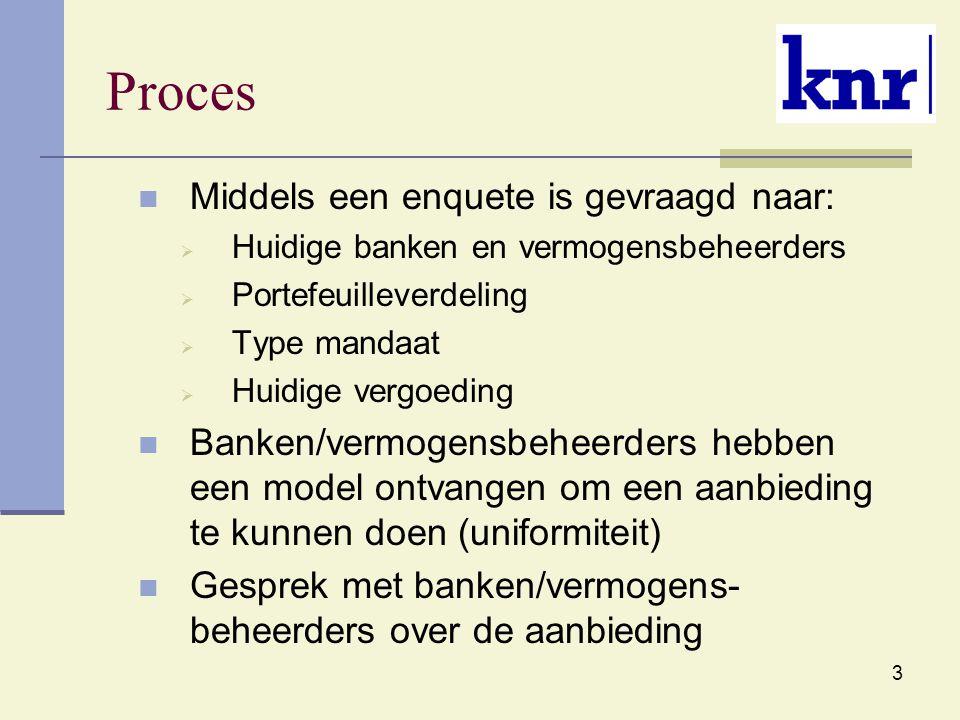 3 Proces Middels een enquete is gevraagd naar:  Huidige banken en vermogensbeheerders  Portefeuilleverdeling  Type mandaat  Huidige vergoeding Banken/vermogensbeheerders hebben een model ontvangen om een aanbieding te kunnen doen (uniformiteit) Gesprek met banken/vermogens- beheerders over de aanbieding
