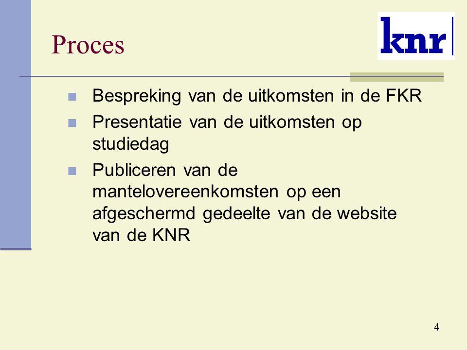 4 Proces Bespreking van de uitkomsten in de FKR Presentatie van de uitkomsten op studiedag Publiceren van de mantelovereenkomsten op een afgeschermd g