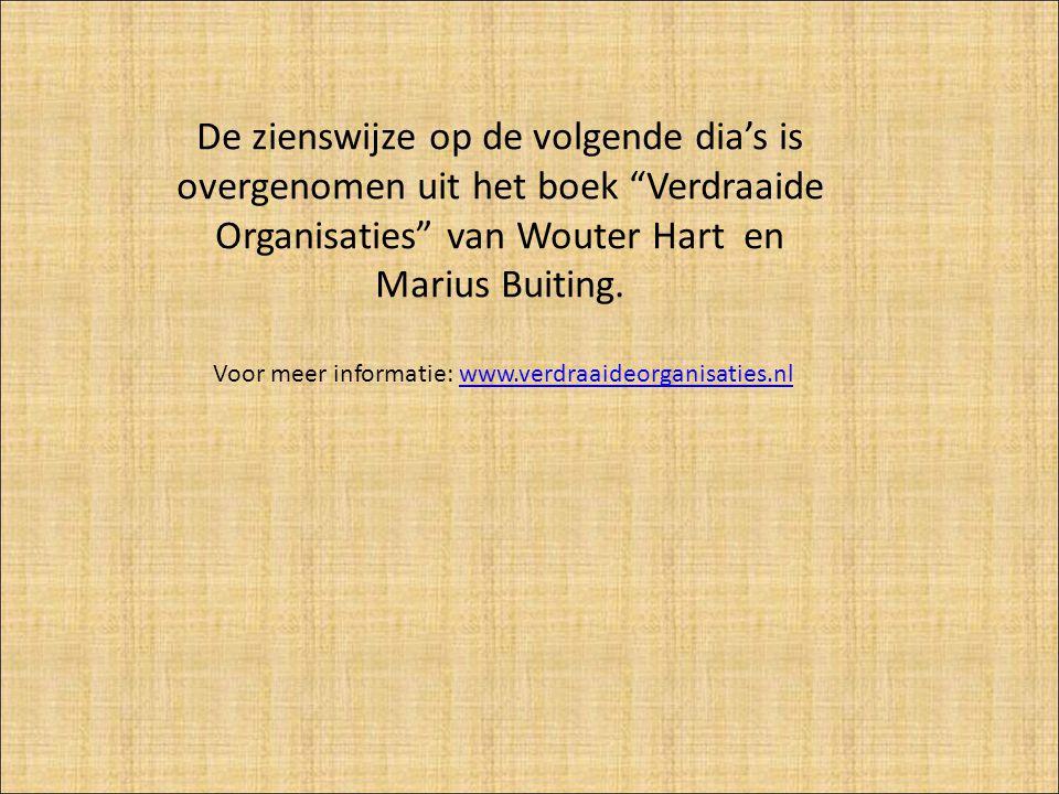 De zienswijze op de volgende dia's is overgenomen uit het boek Verdraaide Organisaties van Wouter Hart en Marius Buiting.