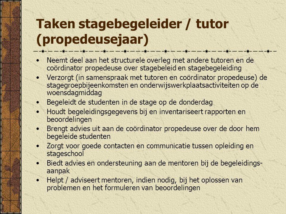 Taken stagebegeleider / tutor (propedeusejaar) Neemt deel aan het structurele overleg met andere tutoren en de coördinator propedeuse over stagebeleid