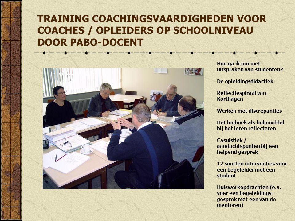 TRAINING COACHINGSVAARDIGHEDEN VOOR COACHES / OPLEIDERS OP SCHOOLNIVEAU DOOR PABO-DOCENT Hoe ga ik om met uitspraken van studenten? De opleidingsdidac