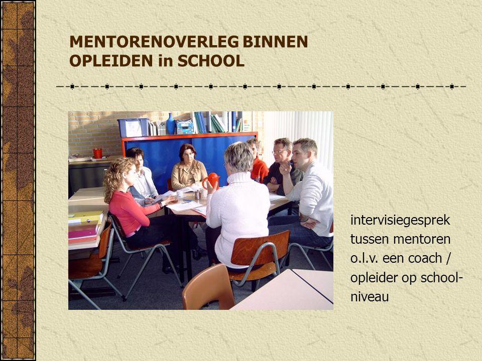 MENTORENOVERLEG BINNEN OPLEIDEN in SCHOOL intervisiegesprek tussen mentoren o.l.v. een coach / opleider op school- niveau