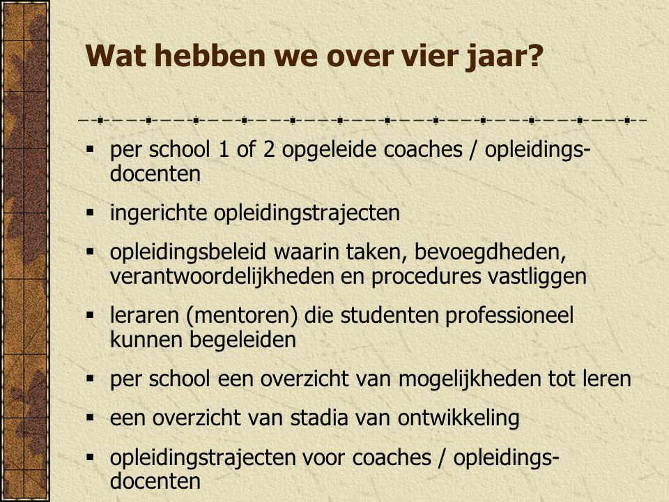 Wat hebben we over vier jaar?  per school 1 of 2 opgeleide coaches / opleidings- docenten  ingerichte opleidingstrajecten  opleidingsbeleid waarin