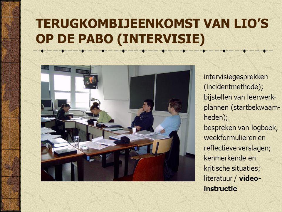 TERUGKOMBIJEENKOMST VAN LIO'S OP DE PABO (INTERVISIE) intervisiegesprekken (incidentmethode); bijstellen van leerwerk- plannen (startbekwaam- heden);