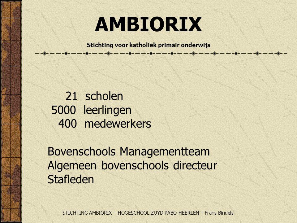 AMBIORIX Stichting voor katholiek primair onderwijs 21 scholen 5000 leerlingen 400 medewerkers Bovenschools Managementteam Algemeen bovenschools direc