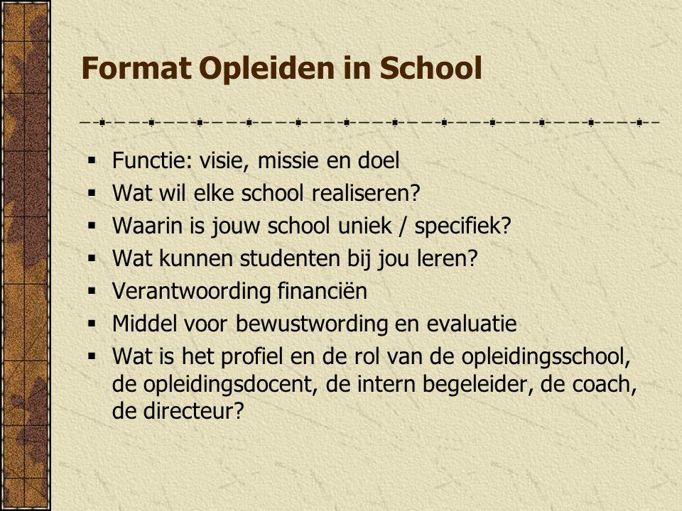 Format Opleiden in School  Functie: visie, missie en doel  Wat wil elke school realiseren?  Waarin is jouw school uniek / specifiek?  Wat kunnen s