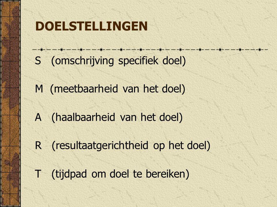DOELSTELLINGEN S (omschrijving specifiek doel) M (meetbaarheid van het doel) A (haalbaarheid van het doel) R (resultaatgerichtheid op het doel) T (tij