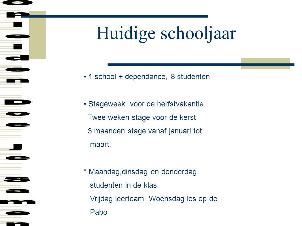 Huidige schooljaar 1 school + dependance, 8 studenten Stageweek voor de herfstvakantie.