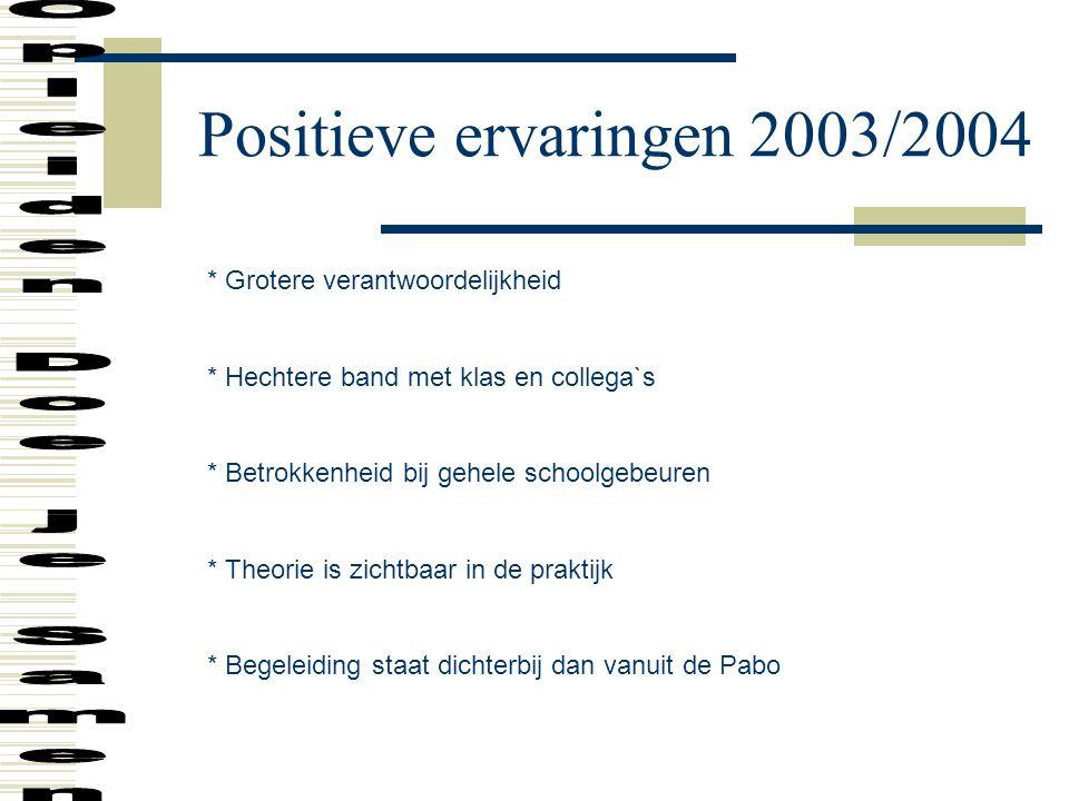 Positieve ervaringen 2003/2004 * Grotere verantwoordelijkheid * Hechtere band met klas en collega`s * Betrokkenheid bij gehele schoolgebeuren * Theori