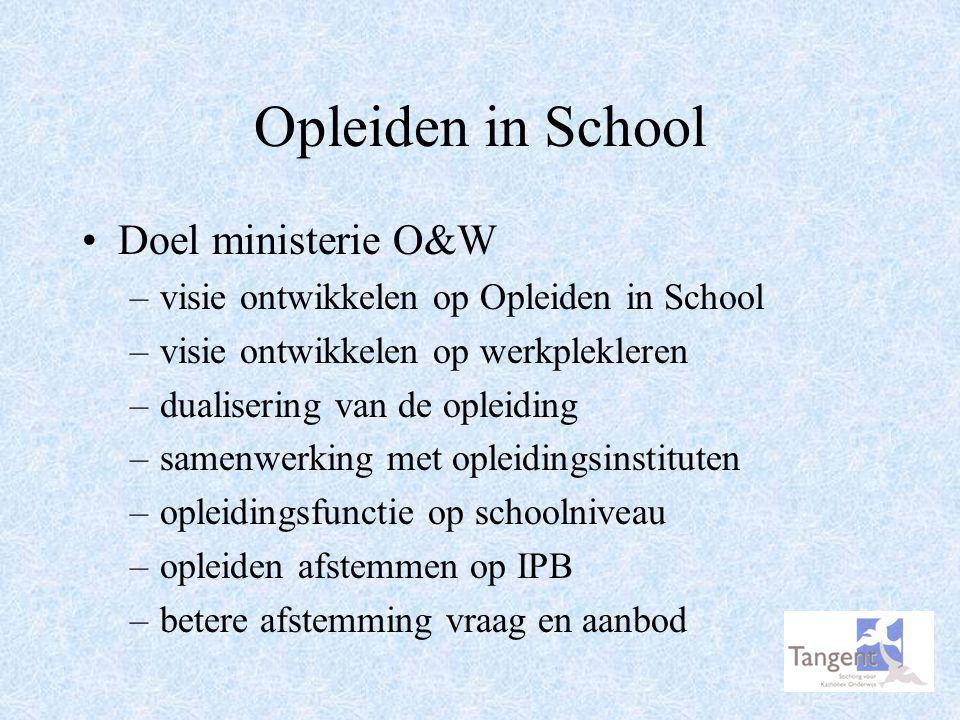 Opleiden in School Doel ministerie O&W –visie ontwikkelen op Opleiden in School –visie ontwikkelen op werkplekleren –dualisering van de opleiding –sam