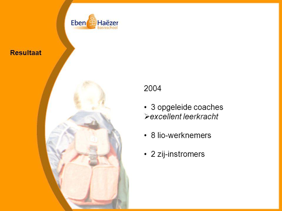 Resultaat 2004 3 opgeleide coaches  excellent leerkracht 8 lio-werknemers 2 zij-instromers