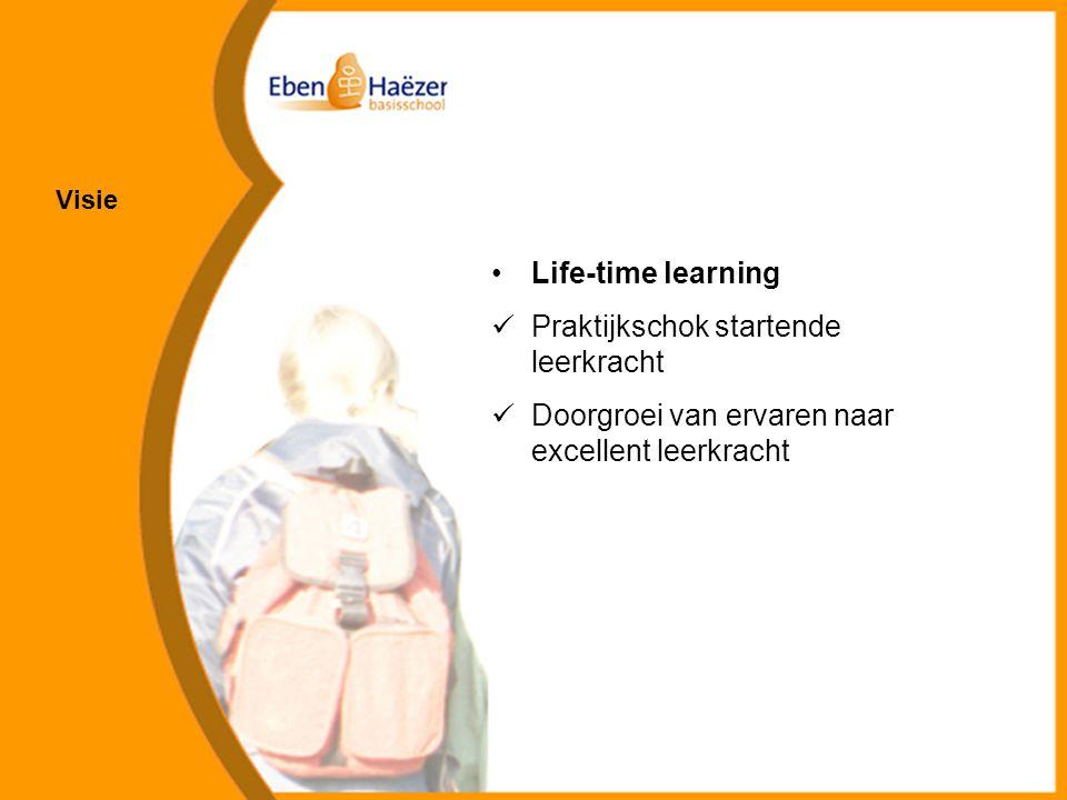Visie Life-time learning Praktijkschok startende leerkracht Doorgroei van ervaren naar excellent leerkracht