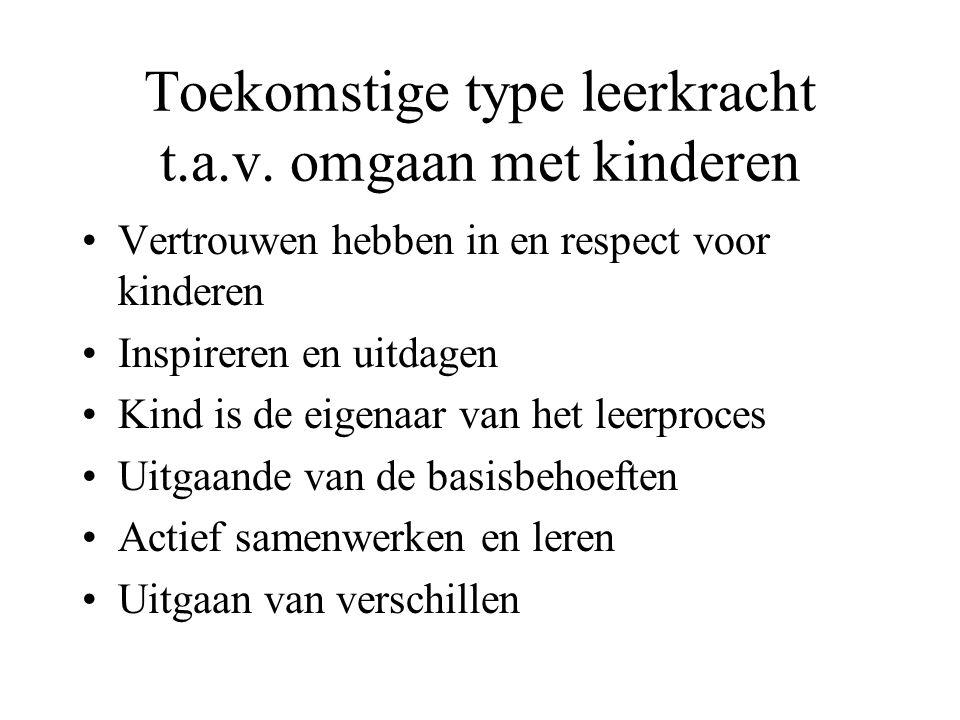 Toekomstige type leerkracht t.a.v.