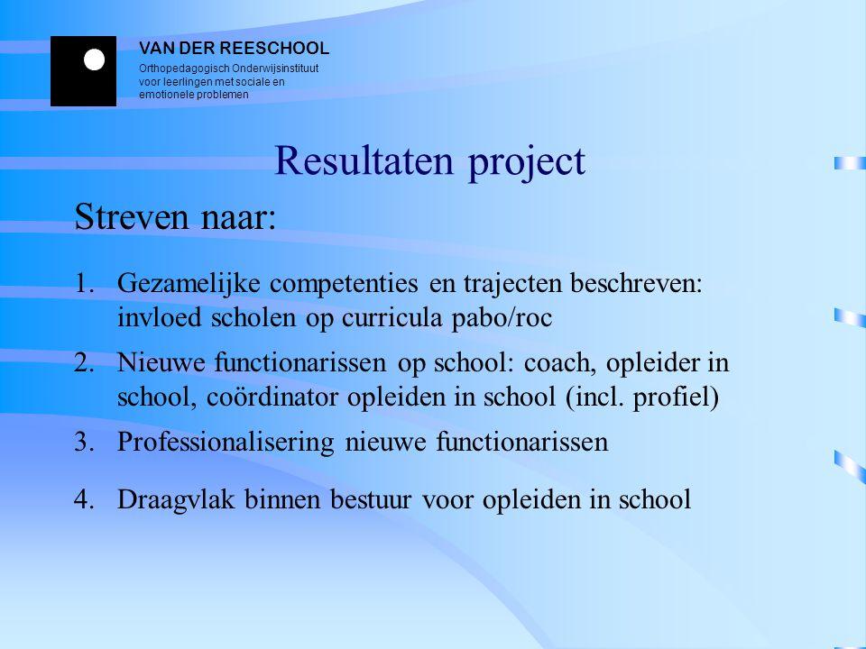 VAN DER REESCHOOL Orthopedagogisch Onderwijsinstituut voor leerlingen met sociale en emotionele problemen Resultaten project Streven naar: 1.Gezamelij