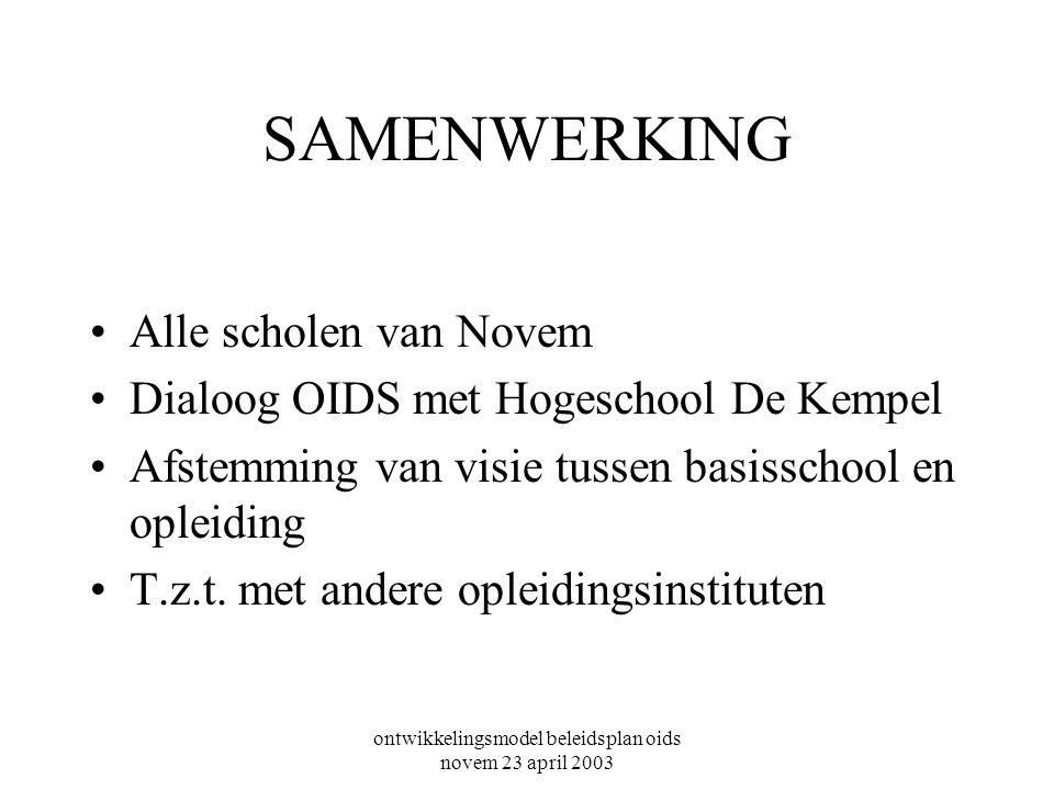 ontwikkelingsmodel beleidsplan oids novem 23 april 2003 SAMENWERKING Alle scholen van Novem Dialoog OIDS met Hogeschool De Kempel Afstemming van visie tussen basisschool en opleiding T.z.t.