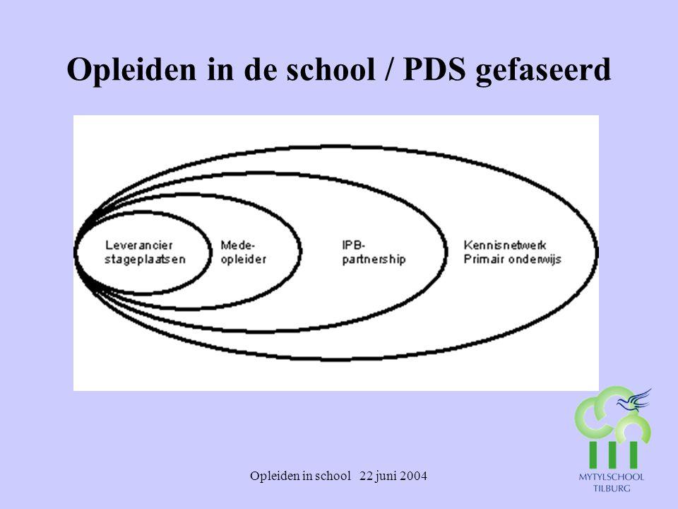 Opleiden in school 22 juni 2004 Opleiden in de school / PDS gefaseerd