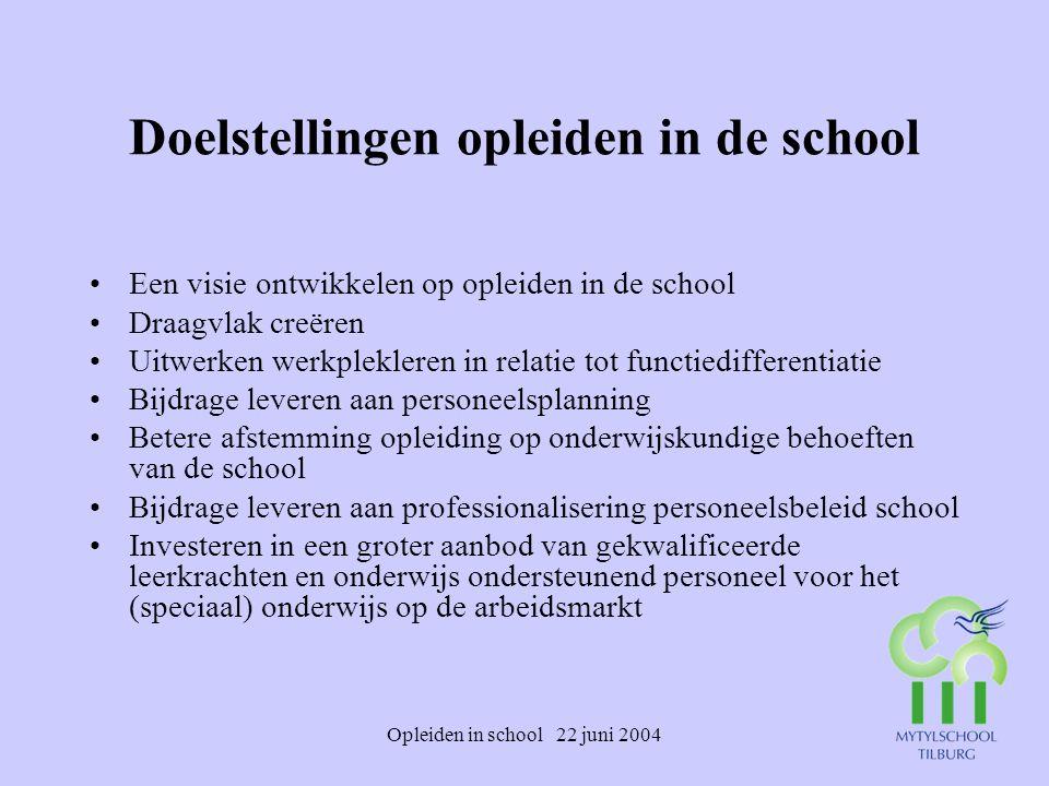 Opleiden in school 22 juni 2004 Doelstellingen opleiden in de school Een visie ontwikkelen op opleiden in de school Draagvlak creëren Uitwerken werkpl