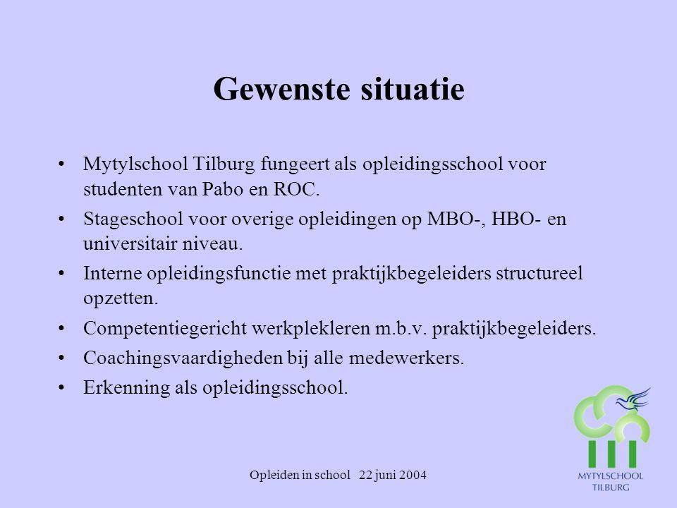 Opleiden in school 22 juni 2004 Gewenste situatie Mytylschool Tilburg fungeert als opleidingsschool voor studenten van Pabo en ROC. Stageschool voor o