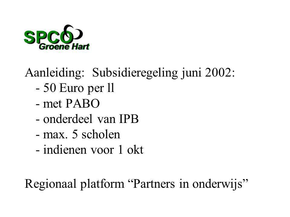 Aanleiding: Subsidieregeling juni 2002: - 50 Euro per ll - met PABO - onderdeel van IPB - max.