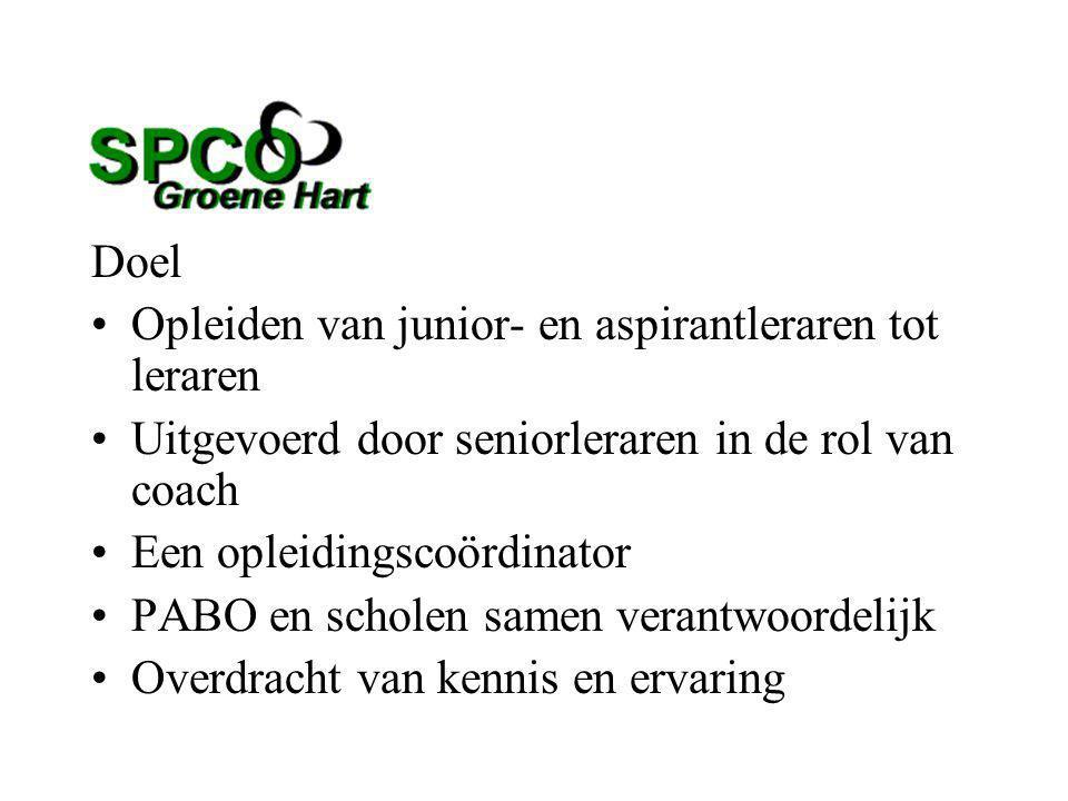 Doel Opleiden van junior- en aspirantleraren tot leraren Uitgevoerd door seniorleraren in de rol van coach Een opleidingscoördinator PABO en scholen s
