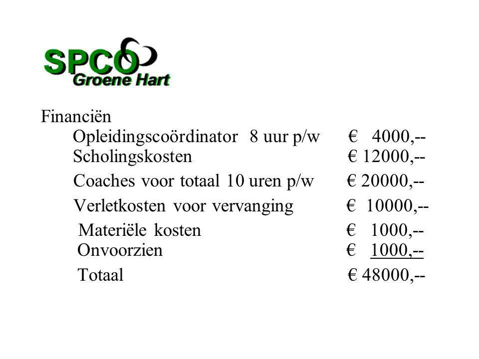 Financiën Opleidingscoördinator 8 uur p/w € 4000,-- Scholingskosten € 12000,-- Coaches voor totaal 10 uren p/w € 20000,-- Verletkosten voor vervanging € 10000,-- Materiële kosten € 1000,-- Onvoorzien € 1000,-- Totaal € 48000,--