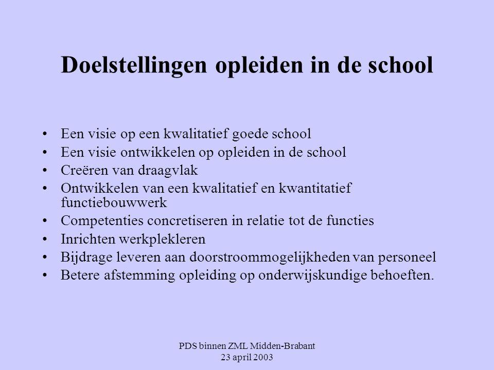 PDS binnen ZML Midden-Brabant 23 april 2003 Doelstellingen opleiden in de school Een visie op een kwalitatief goede school Een visie ontwikkelen op op